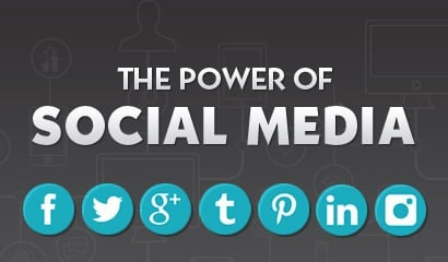 How Your Hotel Can Become a Social Media Powerhouse in 2016